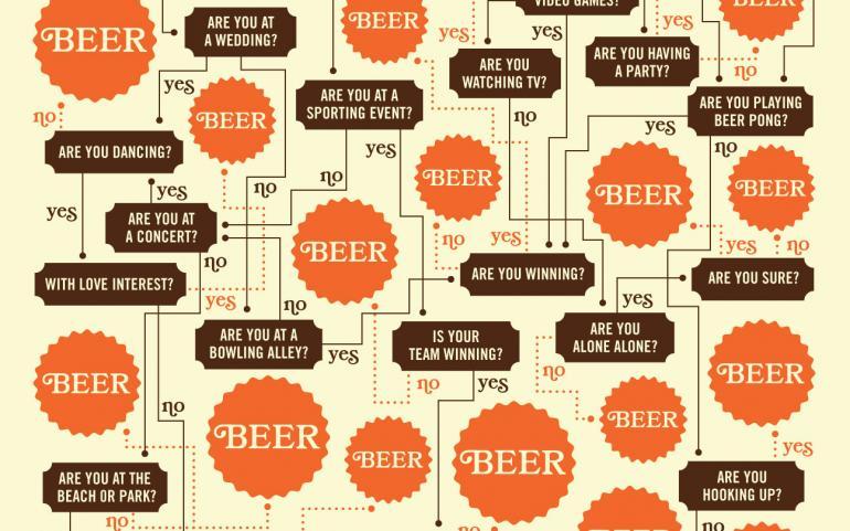Trek in een biertje?